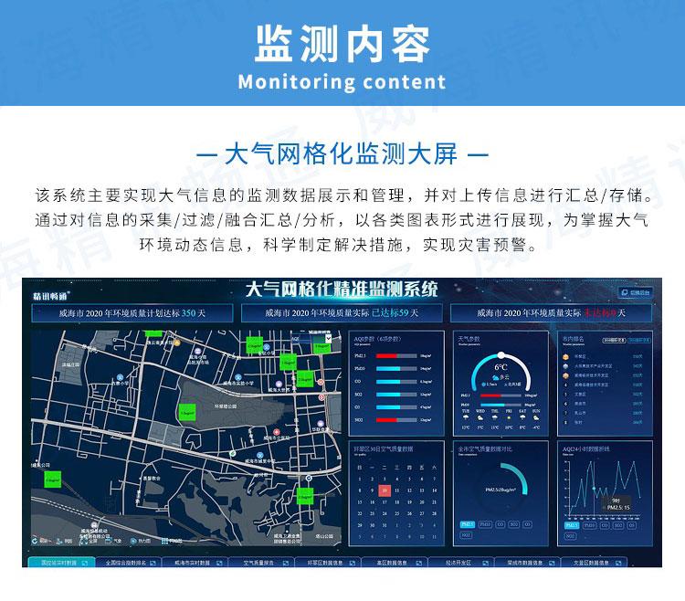 网格化大气监测云平台