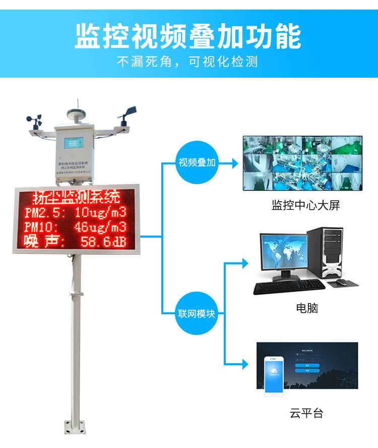 工地扬尘在线监测系统
