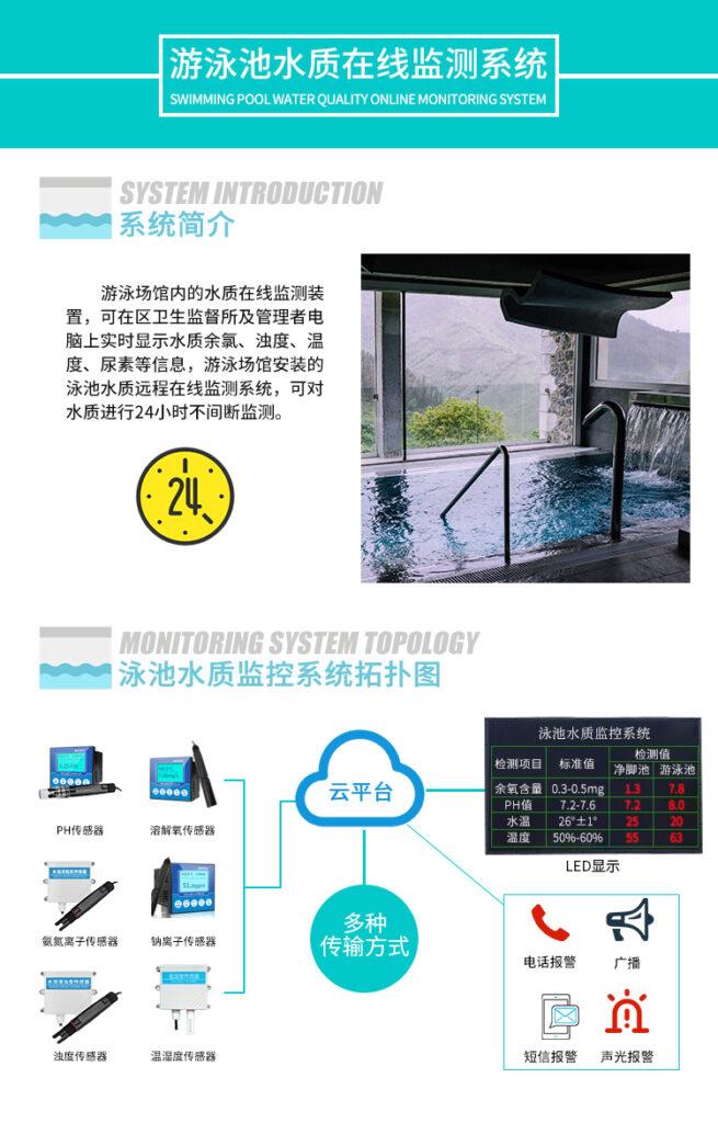 泳池水质监测系统